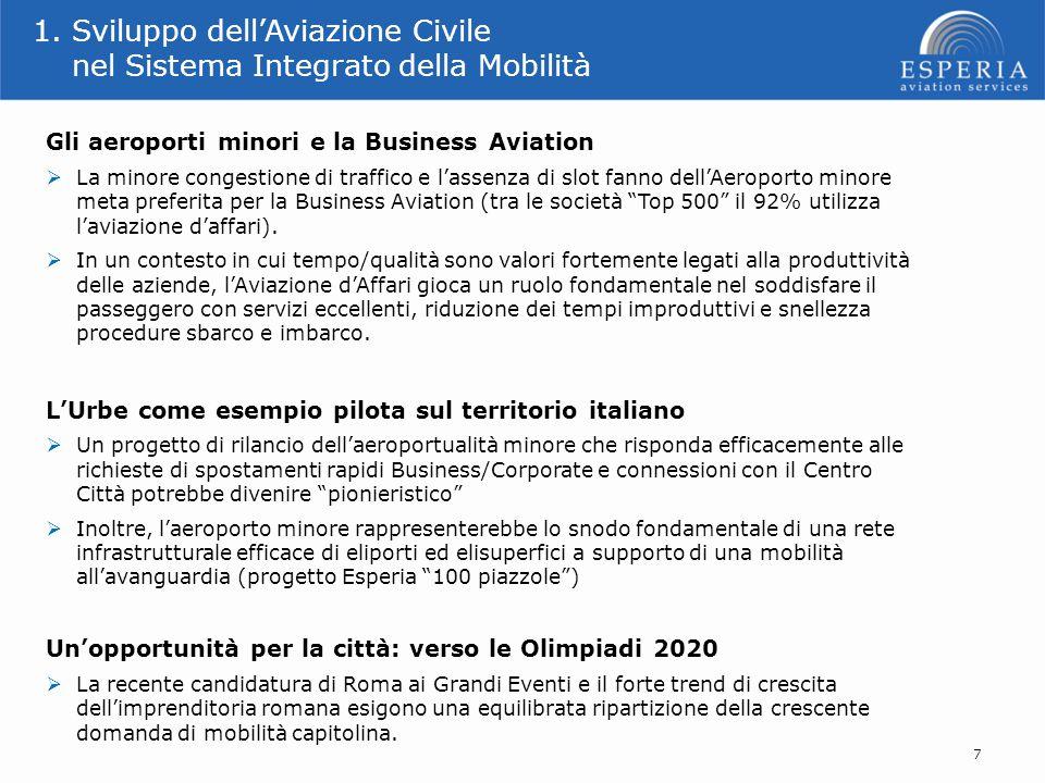Sviluppo dell'Aviazione Civile nel Sistema Integrato della Mobilità