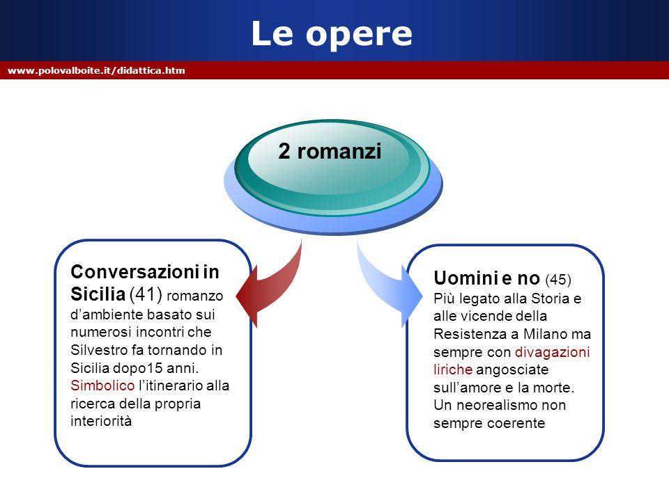 Le opere www.polovalboite.it/didattica.htm. 2 romanzi.