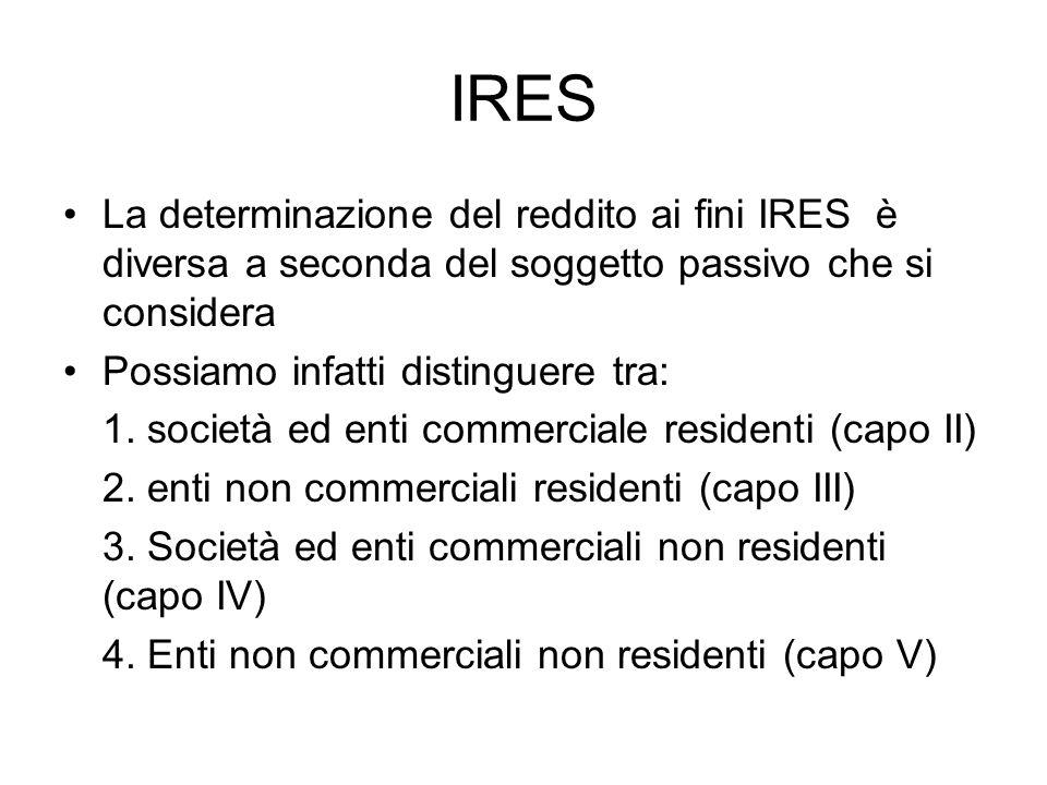 IRES La determinazione del reddito ai fini IRES è diversa a seconda del soggetto passivo che si considera.
