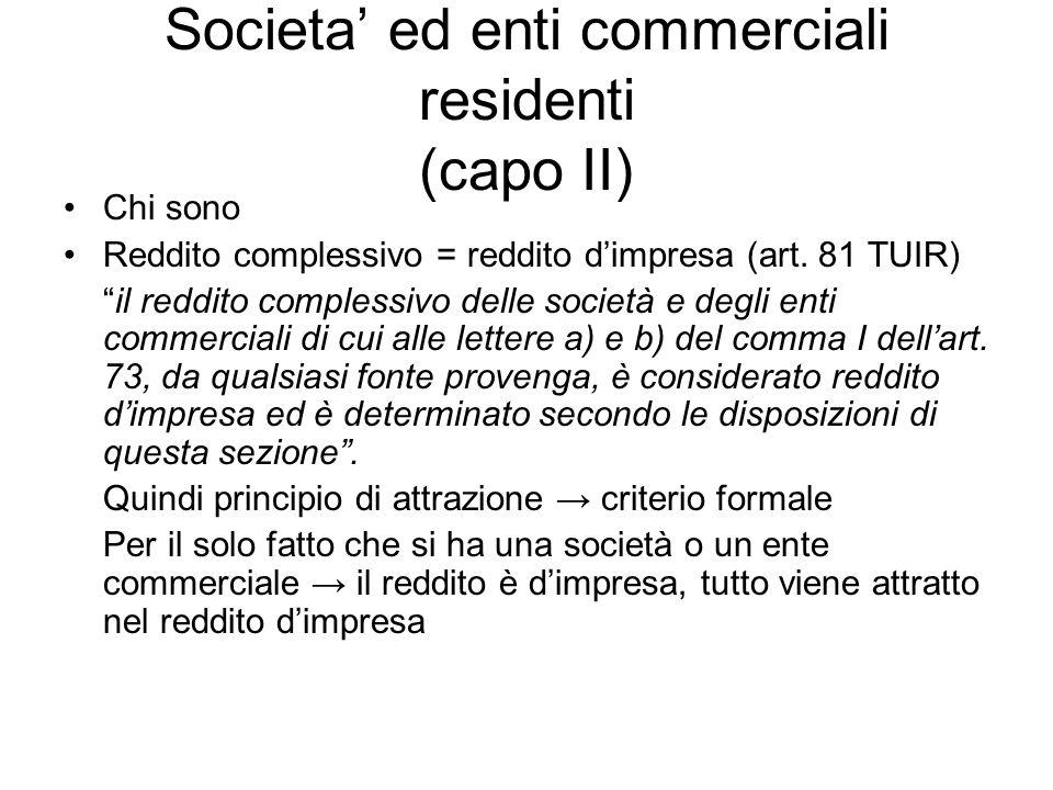 Societa' ed enti commerciali residenti (capo II)
