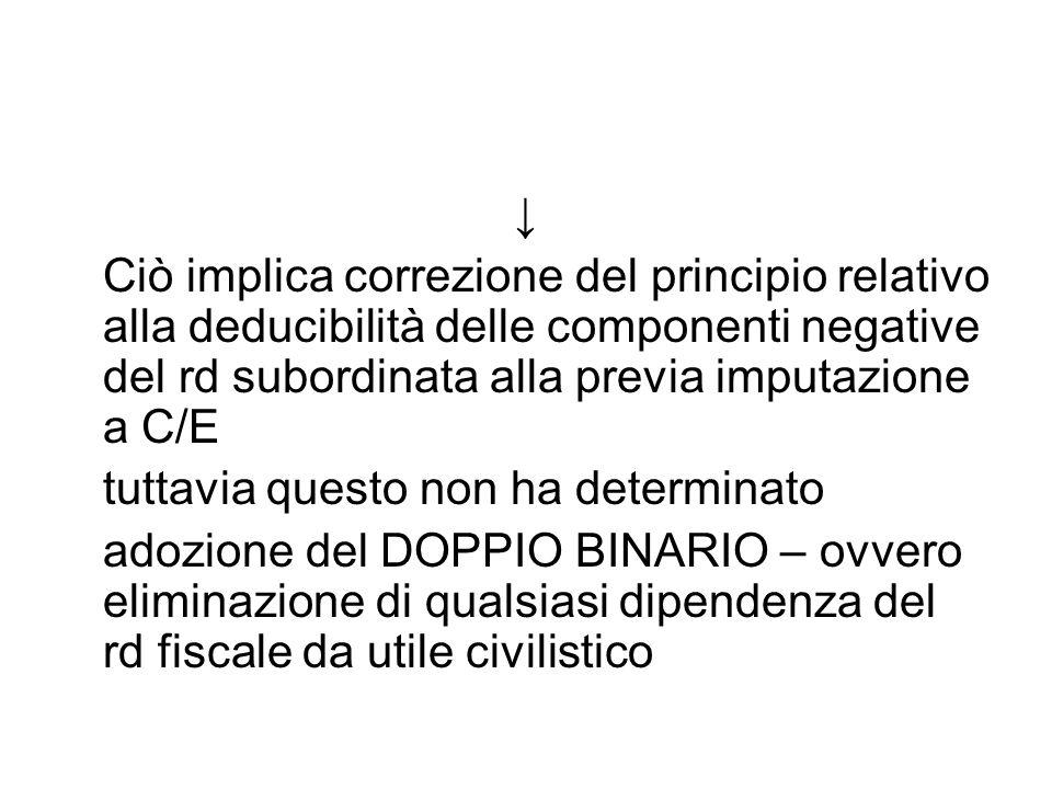 ↓ Ciò implica correzione del principio relativo alla deducibilità delle componenti negative del rd subordinata alla previa imputazione a C/E.