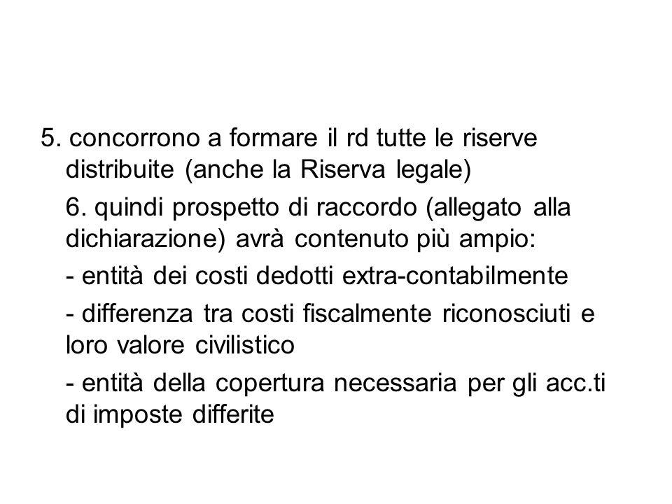 5. concorrono a formare il rd tutte le riserve distribuite (anche la Riserva legale)