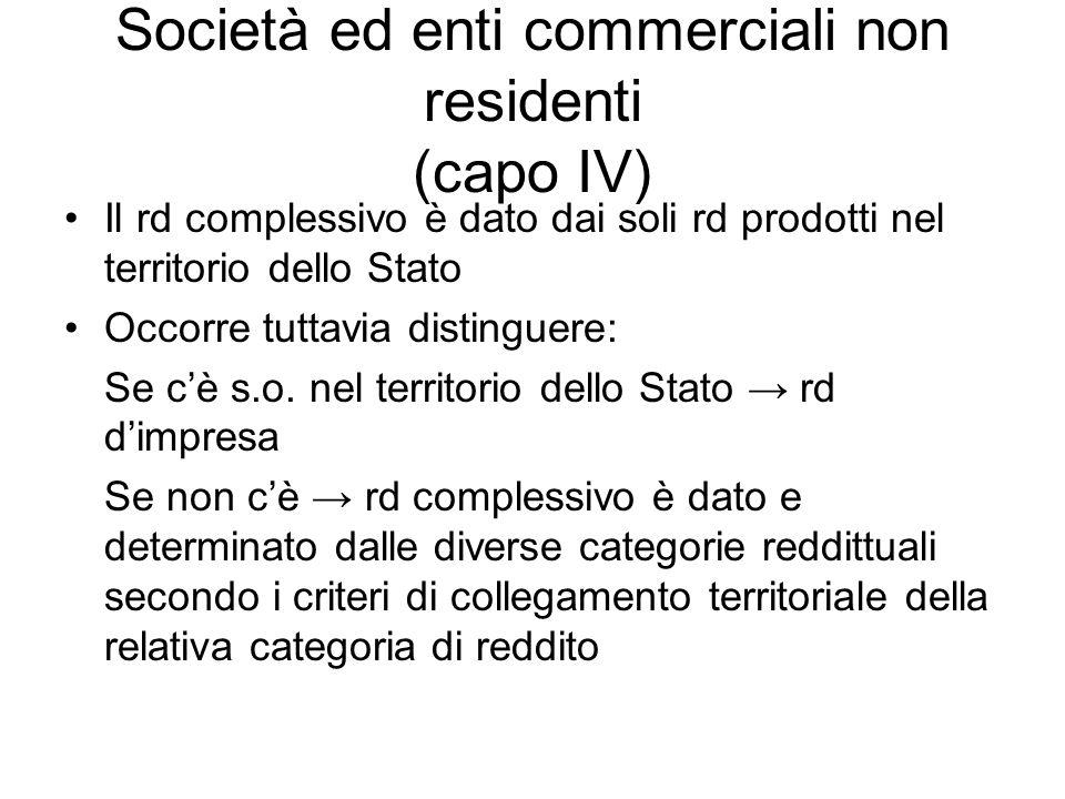 Società ed enti commerciali non residenti (capo IV)