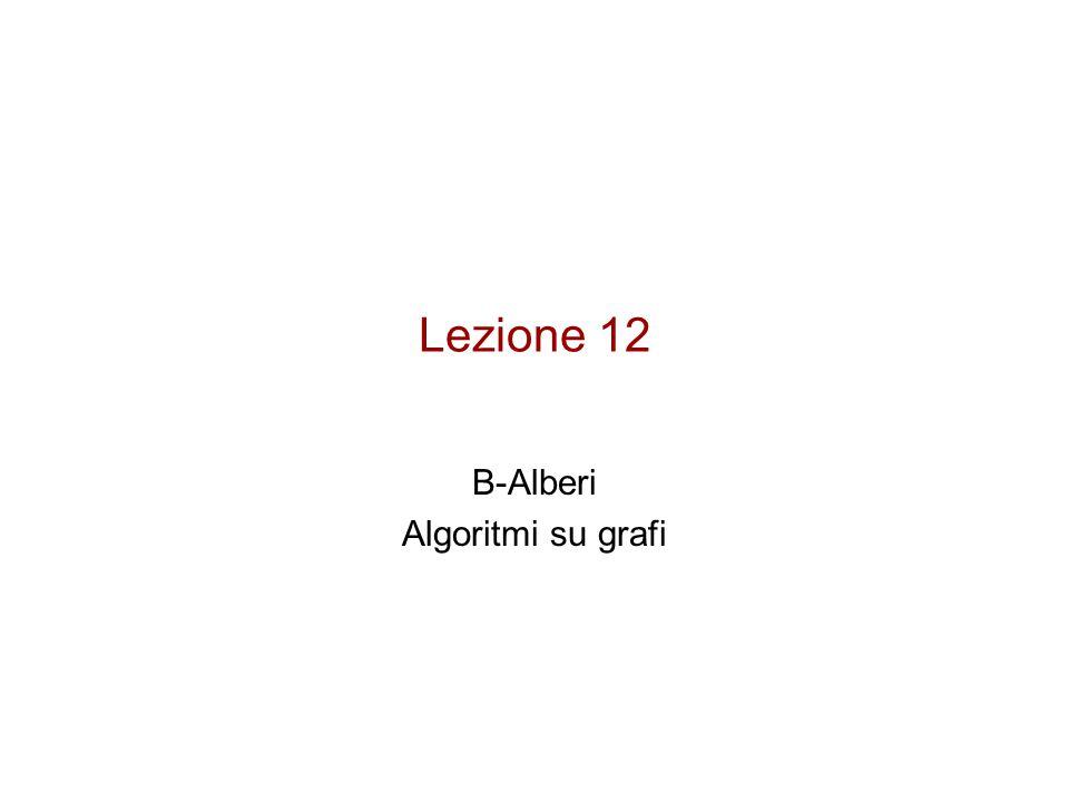 B-Alberi Algoritmi su grafi