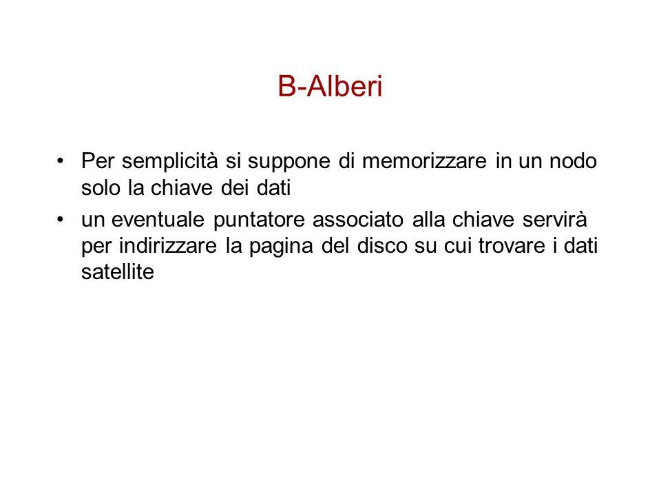 B-Alberi Per semplicità si suppone di memorizzare in un nodo solo la chiave dei dati.