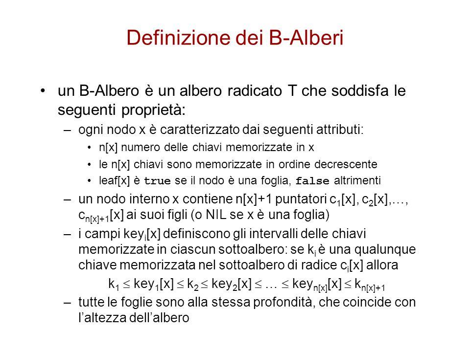 Definizione dei B-Alberi