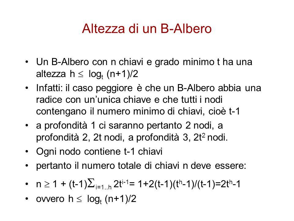 Altezza di un B-Albero Un B-Albero con n chiavi e grado minimo t ha una altezza h  logt (n+1)/2.