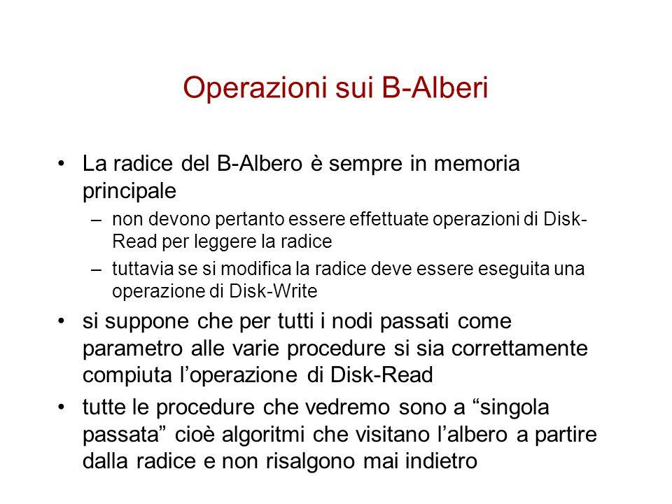Operazioni sui B-Alberi