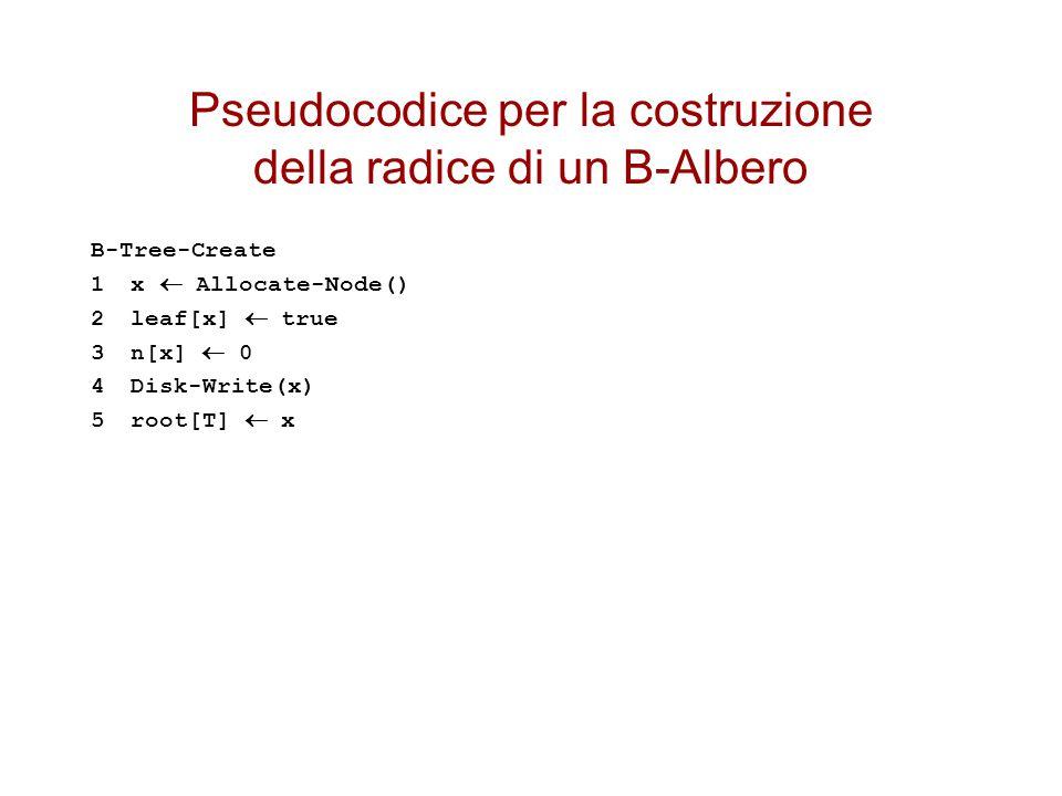 Pseudocodice per la costruzione della radice di un B-Albero