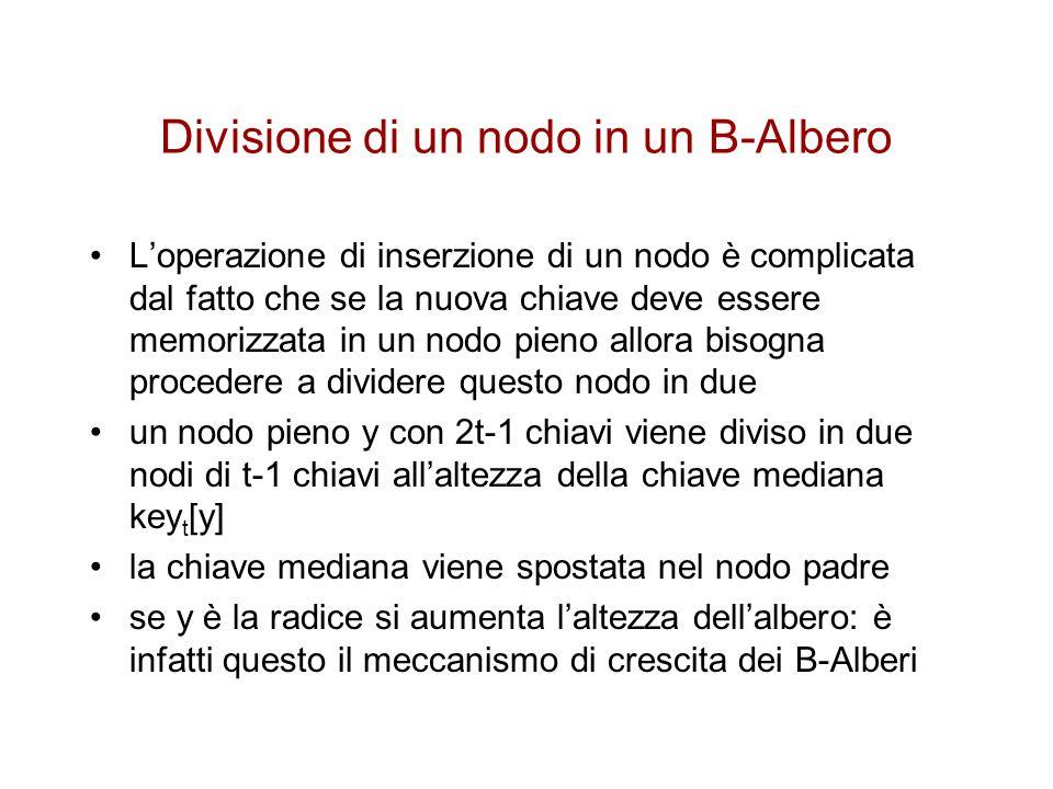 Divisione di un nodo in un B-Albero
