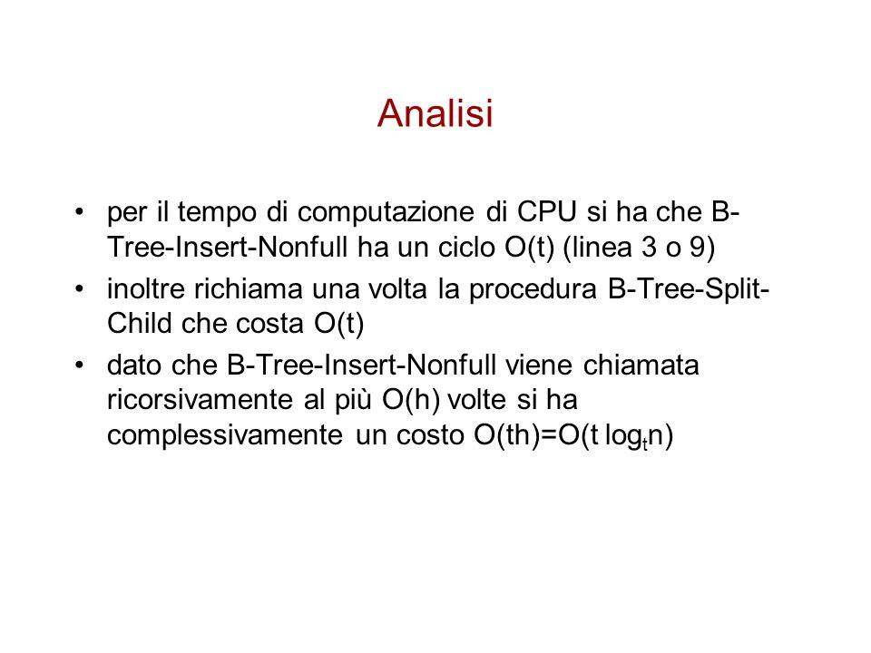 Analisi per il tempo di computazione di CPU si ha che B-Tree-Insert-Nonfull ha un ciclo O(t) (linea 3 o 9)