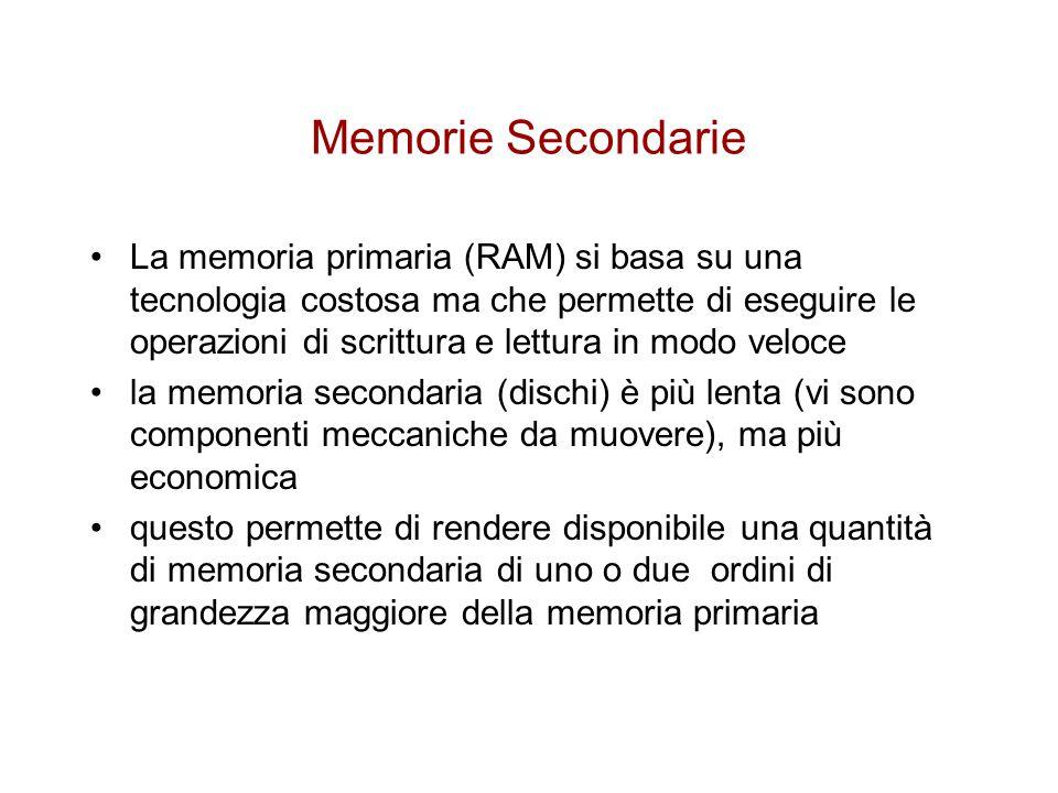 Memorie Secondarie