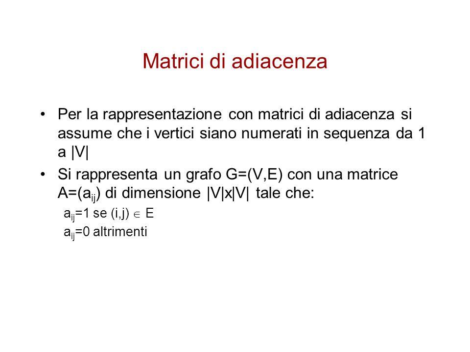 Matrici di adiacenza Per la rappresentazione con matrici di adiacenza si assume che i vertici siano numerati in sequenza da 1 a |V|