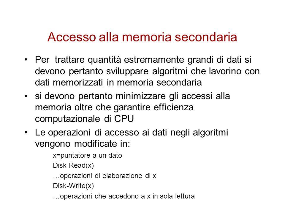 Accesso alla memoria secondaria