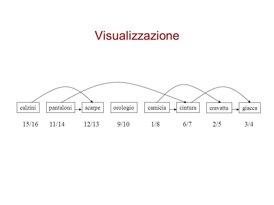 Visualizzazione 15/16 11/14 12/13 9/10 1/8 6/7 2/5 3/4 calzini