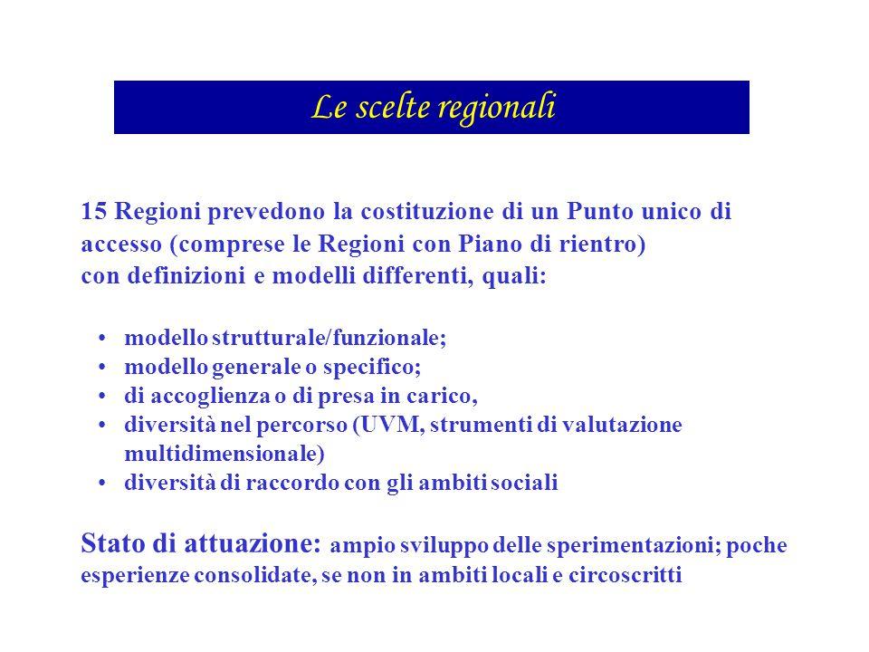 Le scelte regionali 15 Regioni prevedono la costituzione di un Punto unico di accesso (comprese le Regioni con Piano di rientro)