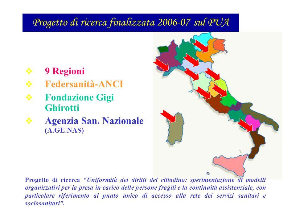 Progetto di ricerca finalizzata 2006-07 sul PUA