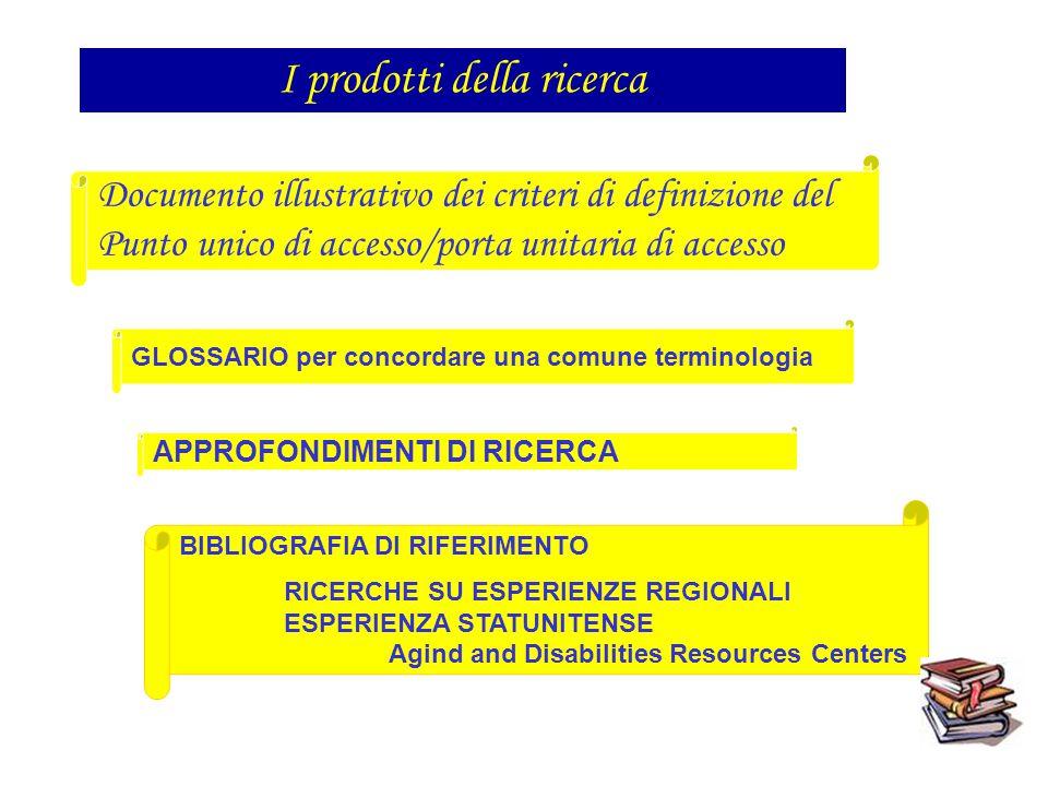 I prodotti della ricerca