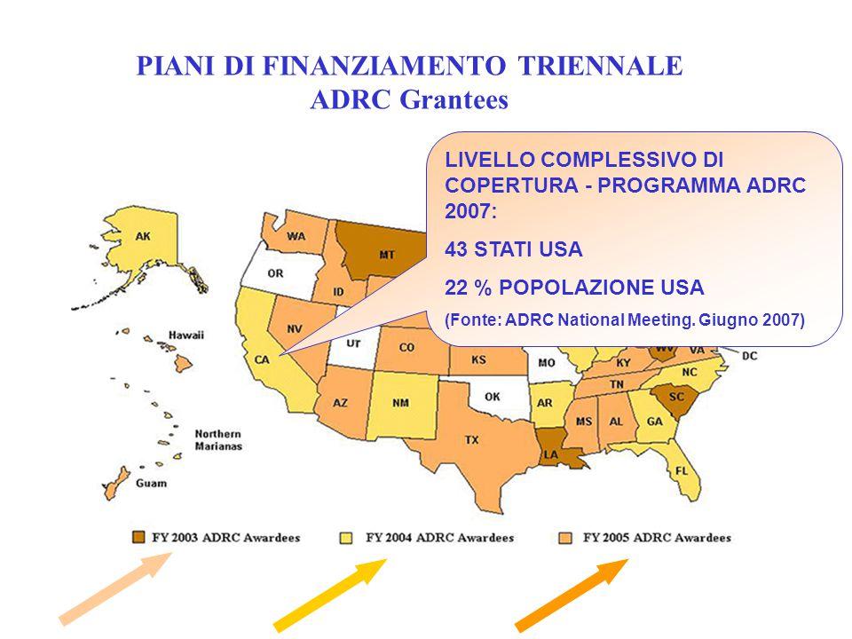 PIANI DI FINANZIAMENTO TRIENNALE ADRC Grantees