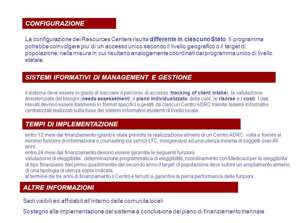 SISTEMI IFORMATIVI DI MANAGEMENT E GESTIONE