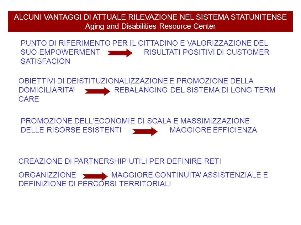 ALCUNI VANTAGGI DI ATTUALE RILEVAZIONE NEL SISTEMA STATUNITENSE Aging and Disabilities Resource Center