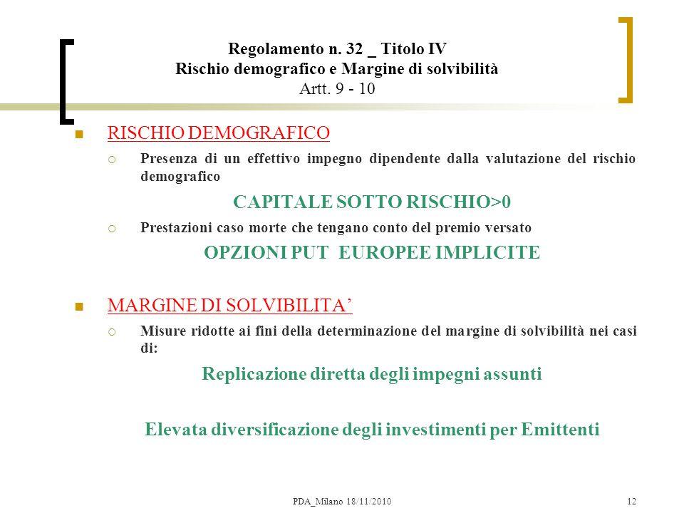 CAPITALE SOTTO RISCHIO>0 OPZIONI PUT EUROPEE IMPLICITE