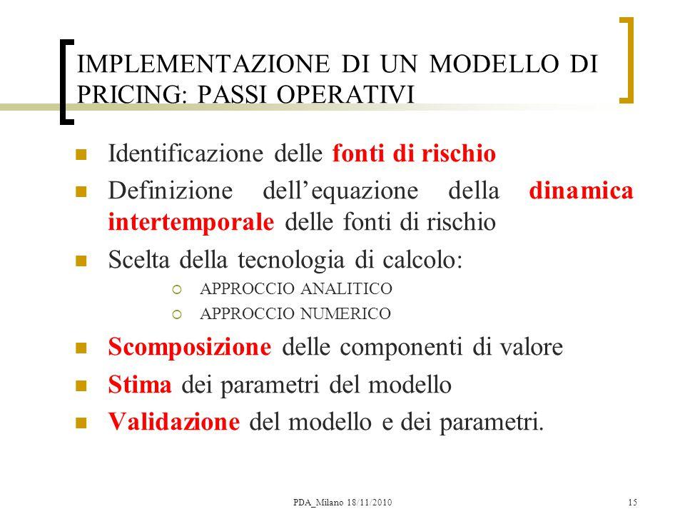 IMPLEMENTAZIONE DI UN MODELLO DI PRICING: PASSI OPERATIVI