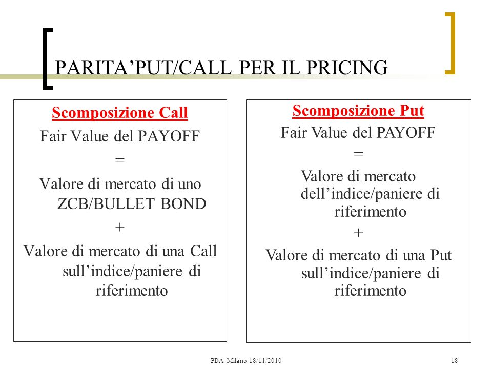 PARITA'PUT/CALL PER IL PRICING