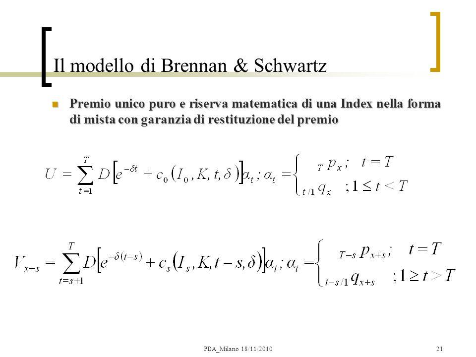 Il modello di Brennan & Schwartz