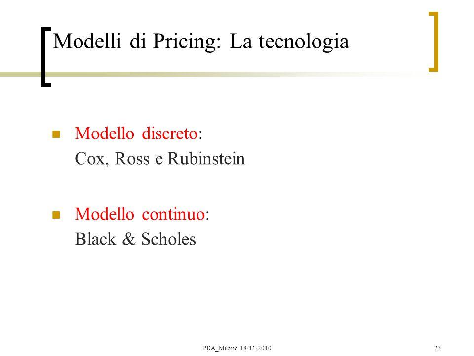 Modelli di Pricing: La tecnologia