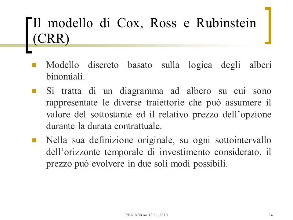 Il modello di Cox, Ross e Rubinstein (CRR)