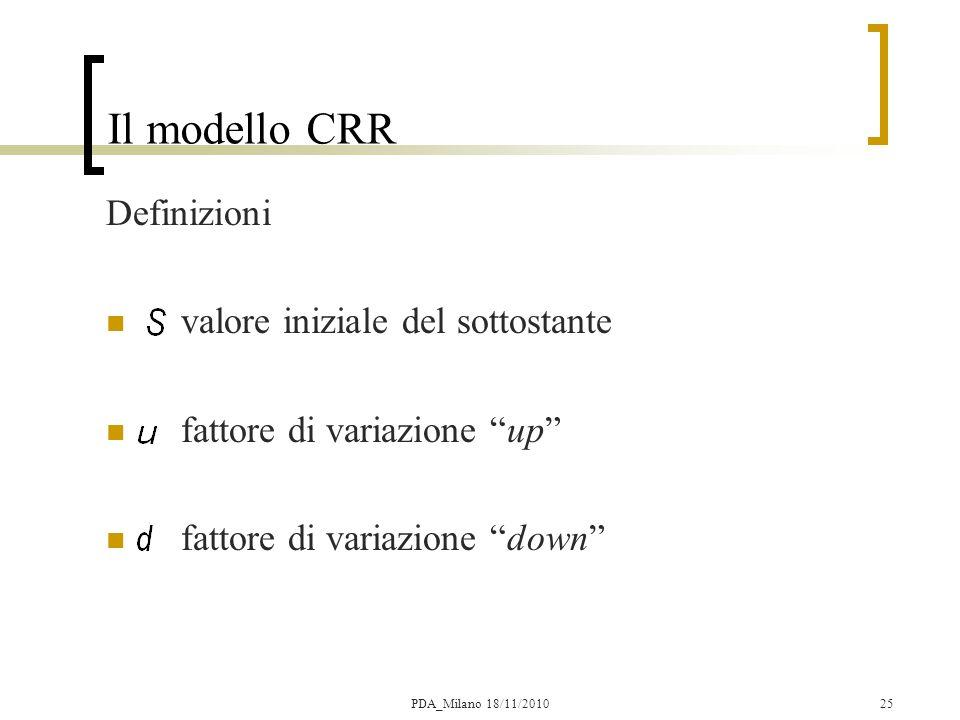Il modello CRR Definizioni valore iniziale del sottostante