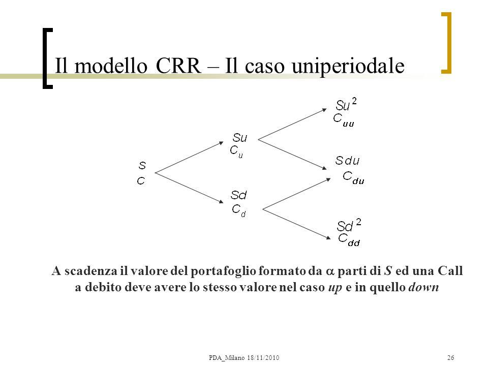 Il modello CRR – Il caso uniperiodale