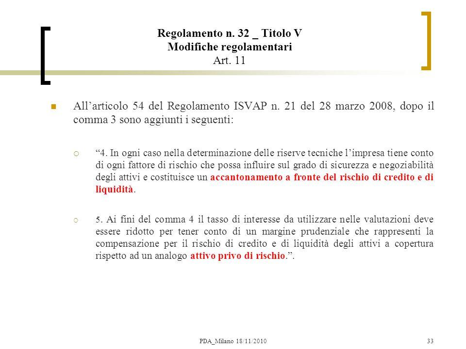 Regolamento n. 32 _ Titolo V Modifiche regolamentari Art. 11