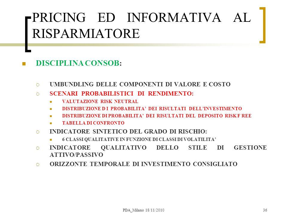 PRICING ED INFORMATIVA AL RISPARMIATORE