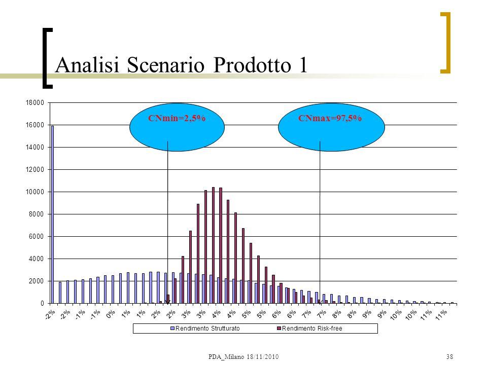 Analisi Scenario Prodotto 1