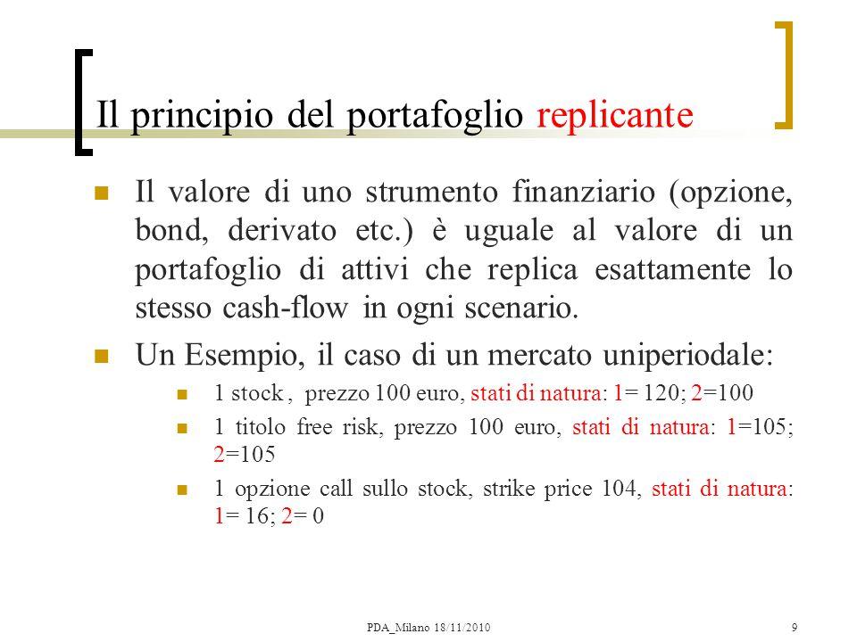 Il principio del portafoglio replicante