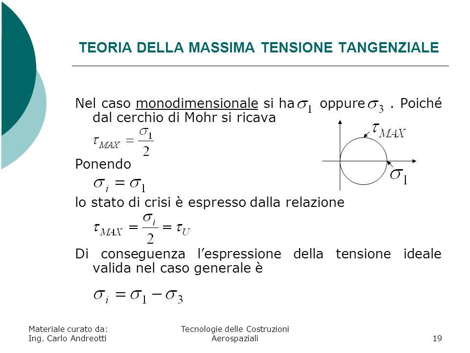 TEORIA DELLA MASSIMA TENSIONE TANGENZIALE