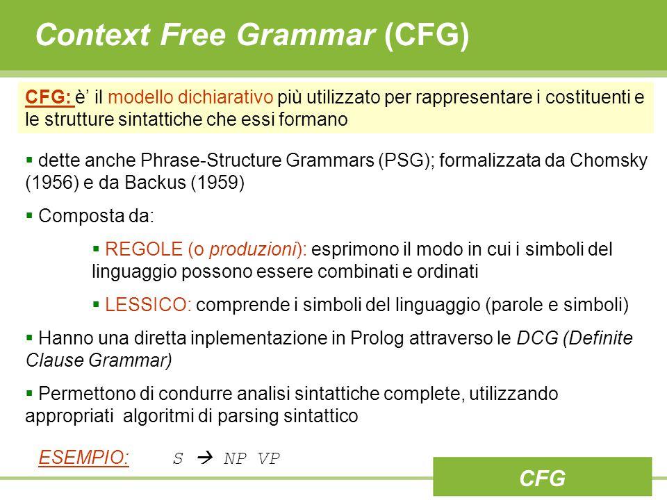 Context Free Grammar (CFG)