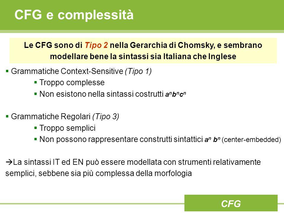 CFG e complessità Le CFG sono di Tipo 2 nella Gerarchia di Chomsky, e sembrano modellare bene la sintassi sia Italiana che Inglese.