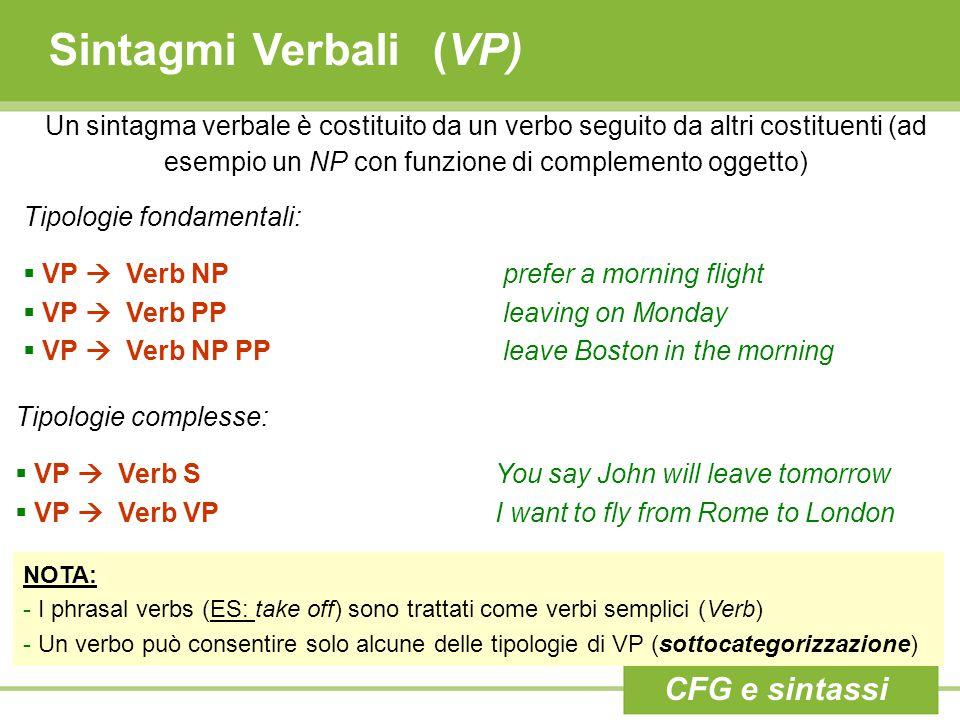Sintagmi Verbali (VP) CFG e sintassi