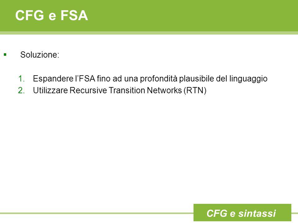 CFG e FSA CFG e sintassi Soluzione: