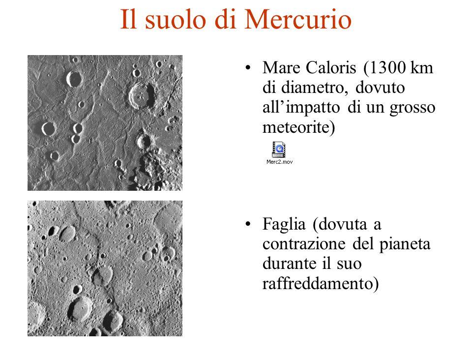 Il suolo di Mercurio Mare Caloris (1300 km di diametro, dovuto all'impatto di un grosso meteorite)