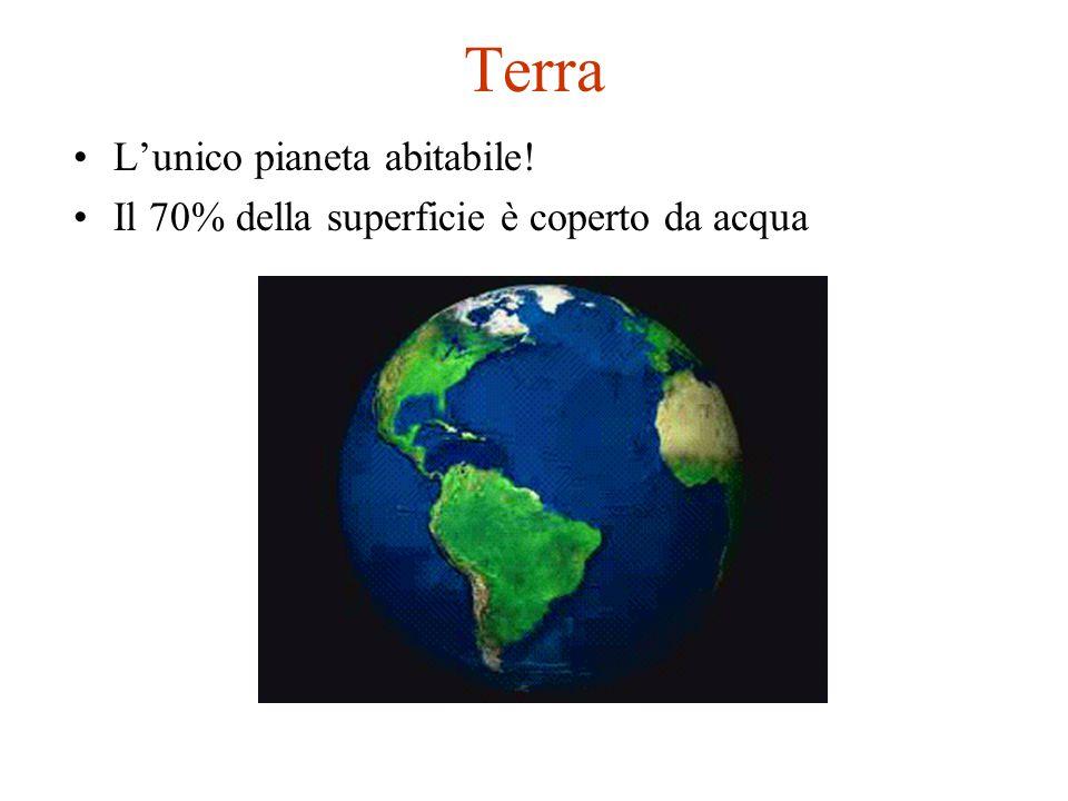 Terra L'unico pianeta abitabile!