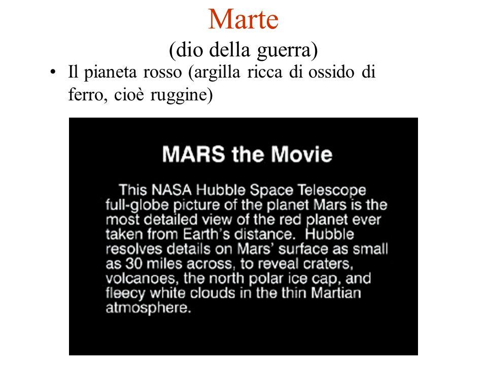 Marte (dio della guerra)