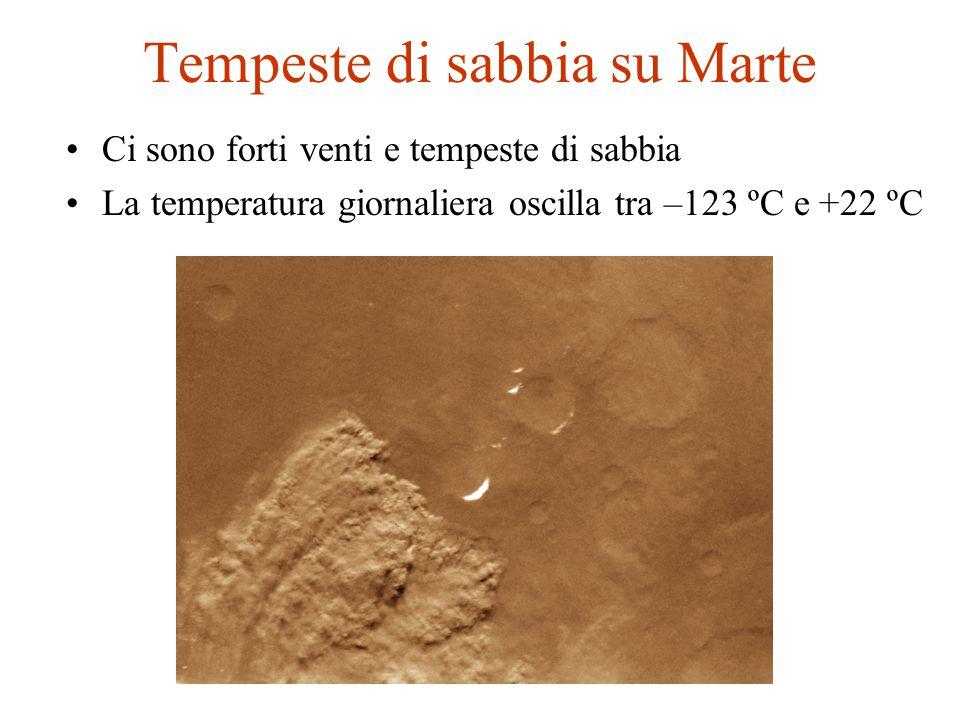Tempeste di sabbia su Marte