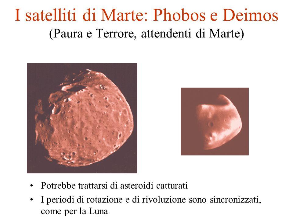 I satelliti di Marte: Phobos e Deimos (Paura e Terrore, attendenti di Marte)