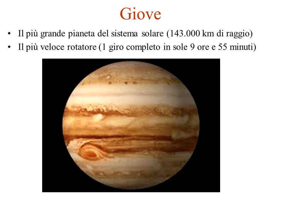 Giove Il più grande pianeta del sistema solare (143.000 km di raggio)
