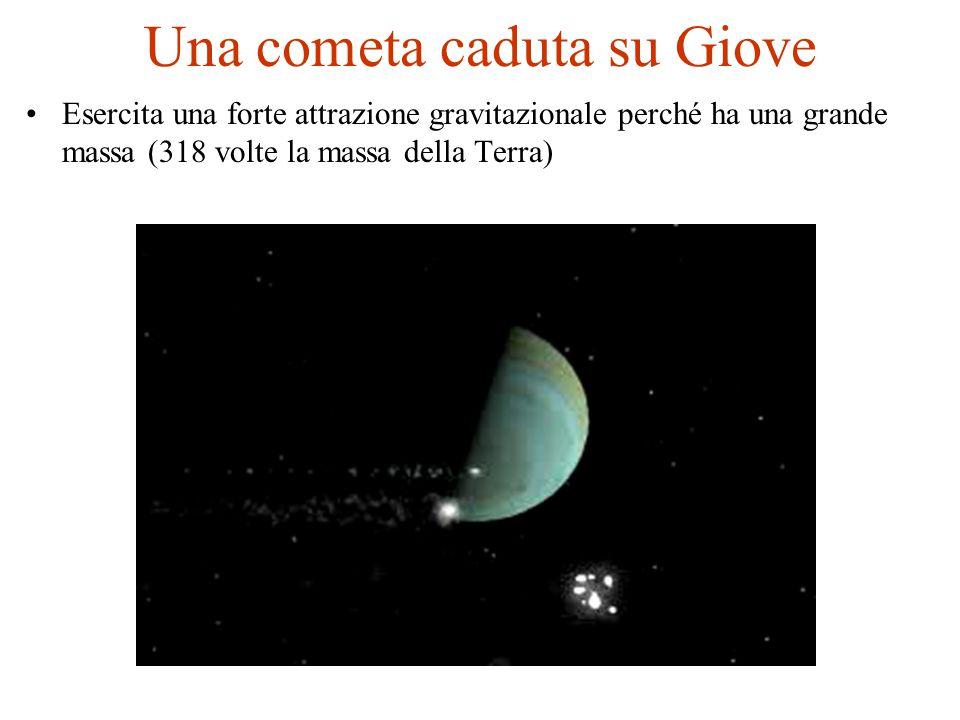 Una cometa caduta su Giove
