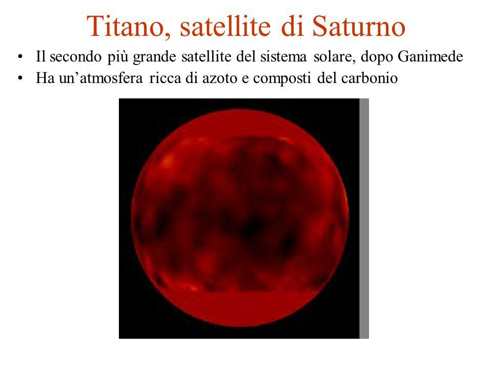 Titano, satellite di Saturno